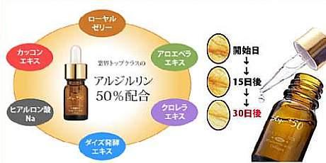 アルジェプラス50  美容液:アルジェプラス50を使い始めて30日後使う前より、気になる小じわがなくなりました。