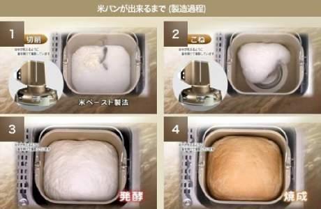 GOPAN(ゴパン)でパンが出来る過程